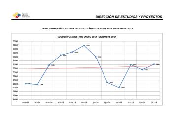 siniestros-2013-2014